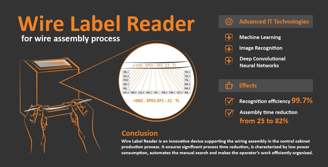 wire_label_reader